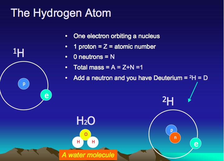 atomer i naturen